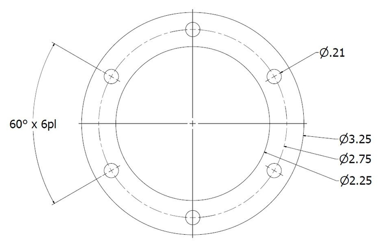 Blank Plates Sender Plates Split Rings Gaskets