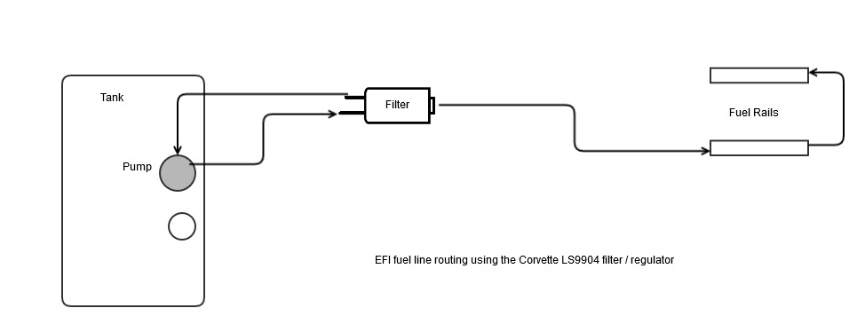 efils9904 efi fuel line routing