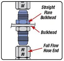 Bulkhead Fitting Diagram